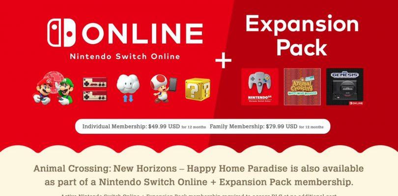 Nintendo anunció fecha y precio de la expansión de su servicio online